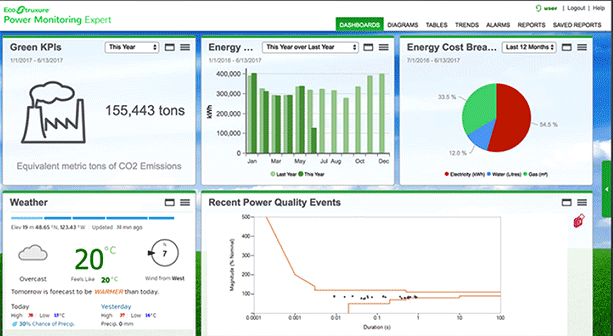 Access to Schneider Electric Power Monitoring Expert (PME)